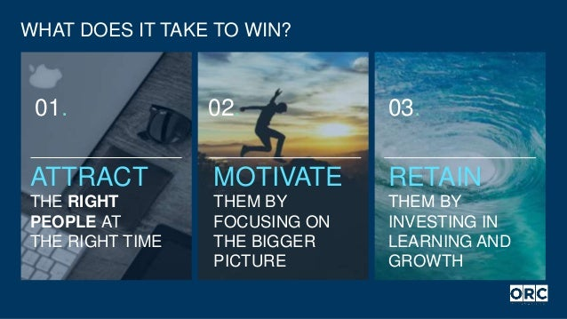WHAT DOES IT TAKE TO WIN? 01. ATTRACT THE RIGHT PEOPLE AT THE RIGHT TIME 02. MOTIVATE THEM BY FOCUSING ON THE BIGGER PICTU...