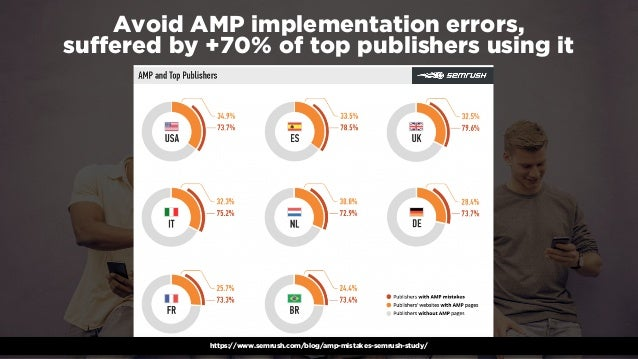 #winningmobile at #learninbound by @aleyda from @orainti Avoid AMP implementation errors,  suffered by +70% of top publis...