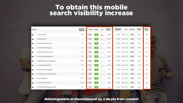#winningmobile at #learninbound by @aleyda from @orainti To obtain this mobile  search visibility increase