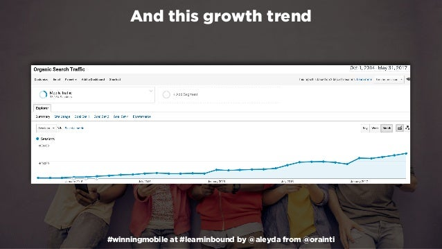 #winningmobile at #learninbound by @aleyda from @orainti And this growth trend
