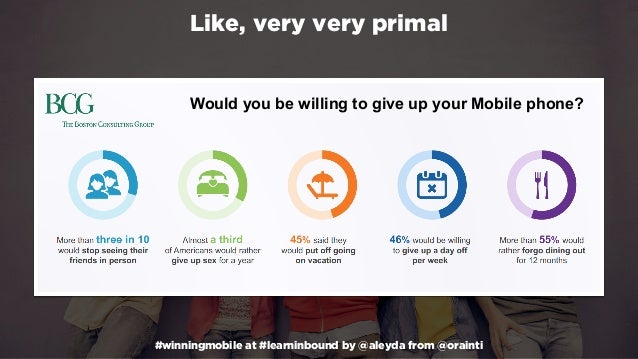 #winningmobile at #learninbound by @aleyda from @orainti Like, very very primal Would you be willing to give up your Mobil...