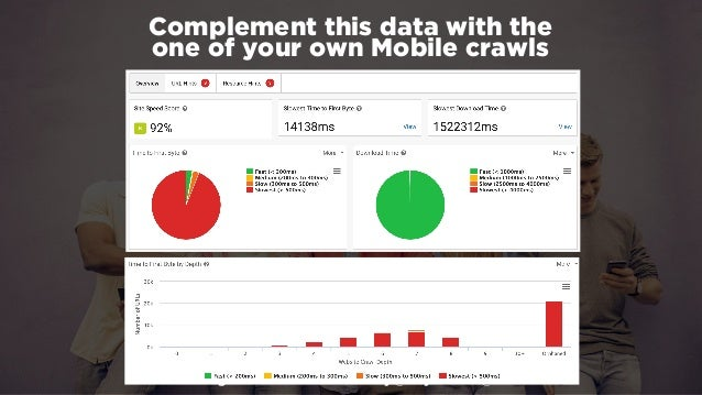 #winningmobile at #learninbound by @aleyda from @orainti Complement this data with the  one of your own Mobile crawls