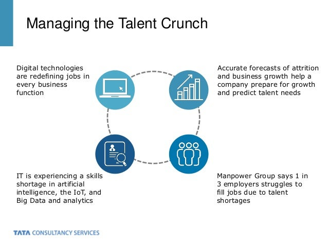 IT is experiencing a skills shortage in artificial intelligence, the IoT, and Big Data and analytics Managing the Talent C...