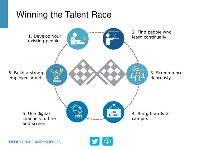 1. Develop your existing people 2. Find people who learn continually Winning the Talent Race 3. Screen more rigorously 4. ...