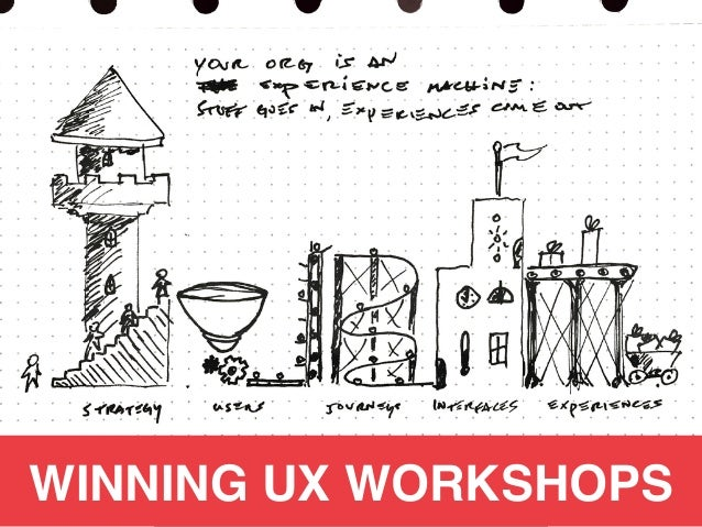 """From """"Winning UX Workshops"""" by Austin Govella, Mar 2018 • Based on the forthcoming book, Hacking Product Design (O'Reilly)..."""