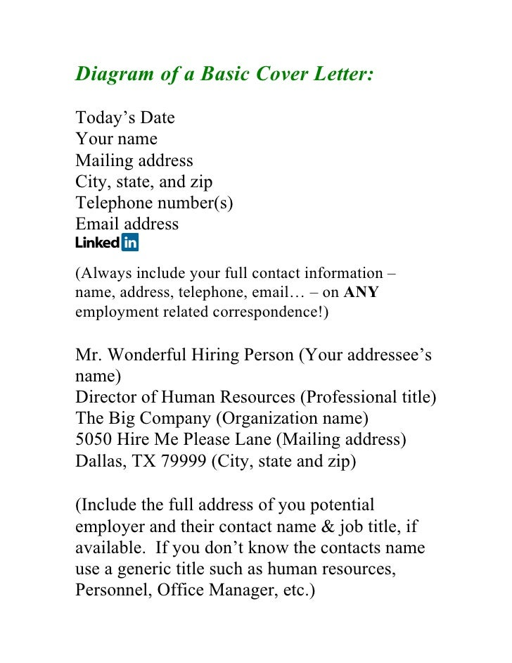 winning blueprint to the perfect resume cover letter types of letter c cover letter diagram #6