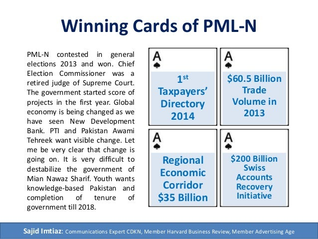 Winning Cards of PML-N 1st Taxpayers' Directory 2014 $60.5 Billion Trade Volume in 2013 Regional Economic Corridor $35 Bil...