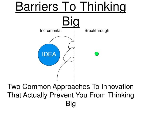 Barriers To Thinking           BigTwo Common Approaches To InnovationThat Actually Prevent You From Thinking              ...
