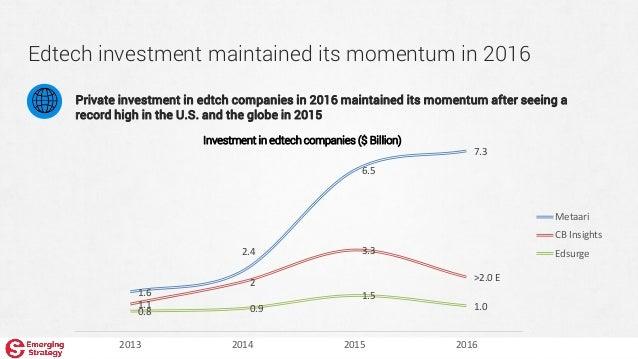 Winning the Asian Edtech Market - Emerging Strategy Slide 2