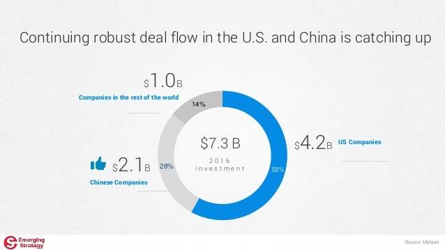 Winning the Asian Edtech Market - Emerging Strategy Slide 3