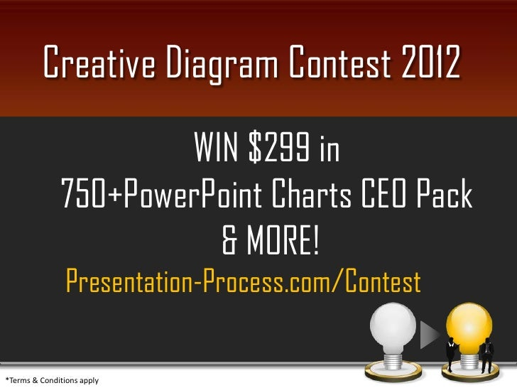 Creative Diagram Contest 2012                      WIN $299 in              750+PowerPoint Charts CEO Pack                ...