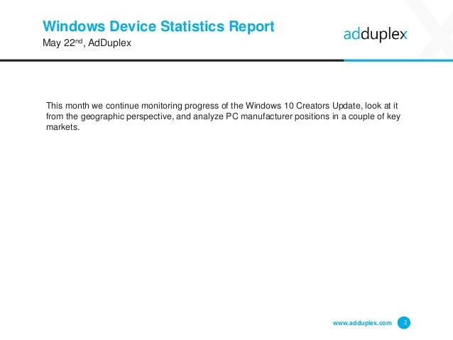 AdDuplex Windows Device Statistics Report – May 2017 Slide 2