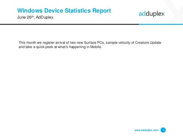 AdDuplex Windows Device Statistics Report – June 2017 Slide 2