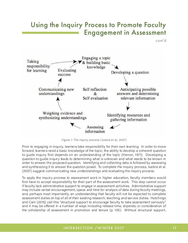 INTERSECTION /WINTER 2017 21 Jankowski, N. (2013). Using assessment evidence to improve student learning: Can it be done?...