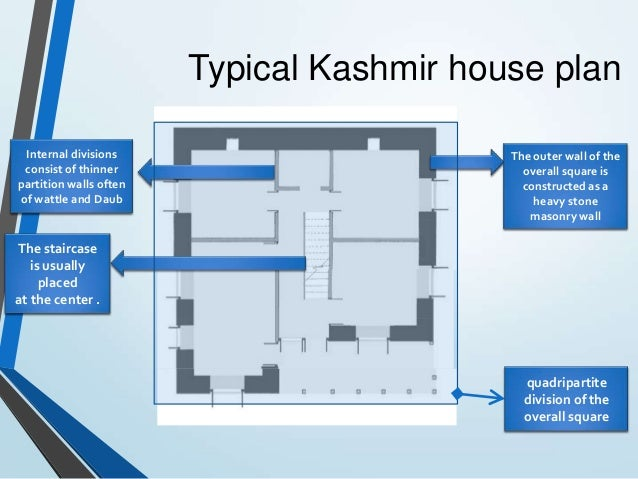 Design of houses in kashmir house design for Home designs kashmir