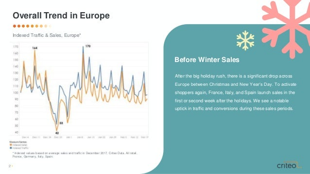 1 • Winter Sales in Europe  2. 362933718fa