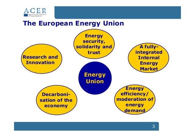 research sustainability policy for eu islands On a sustainable eu policy for the  barents sea and the sea areas of the lofoten islands  the extensive funding of arctic research the eu is already a.