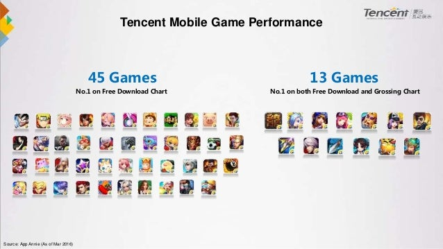 Win Together in China – The Most Valuable Data for China Gaming Marke…