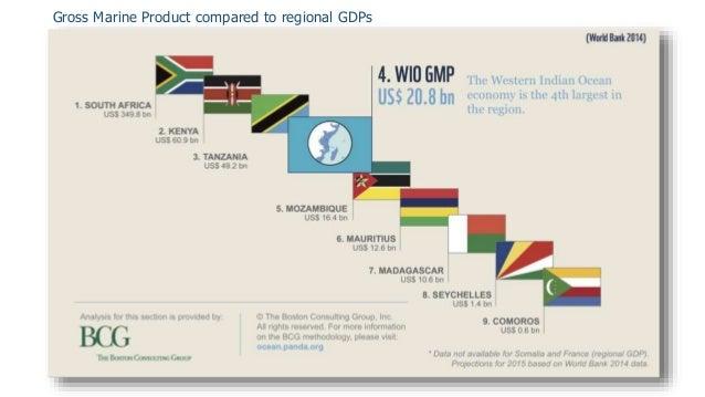 Resultado de imagem para mozambique economy 2017