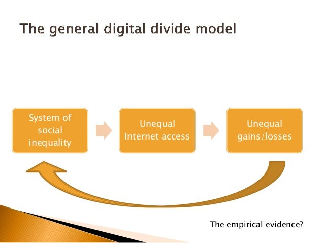 System of social inequality Unequal Internet access Unequal gains/losses The empirical evidence?