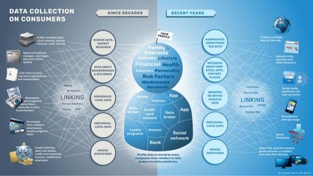 Rechte der betroffenen Personen? • Informationspflicht • Recht auf Auskunft • Recht auf Löschung/Recht auf Vergessenwerden...