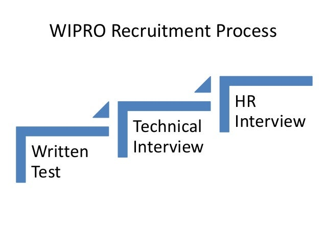 Recruitment and Selection Process in Wipro - UK Essays