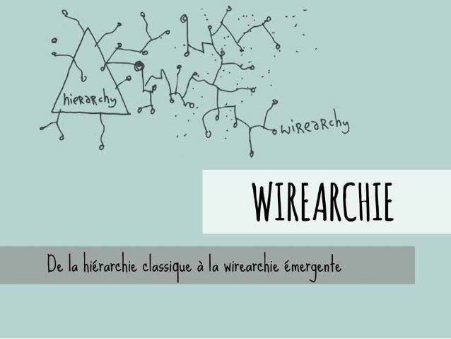 Wirearchie Jon Husband