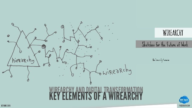 FREDERICW.COMFREDERICW.COMOCTOBRE 2015 WIREARCHY AND DIGITAL TRANSFORMATION KEY ELEMENTS OF A WIREARCHY