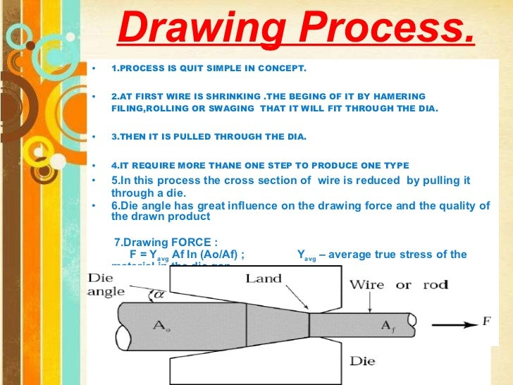 Drawing Lines In Processing : Wire drawing ppt