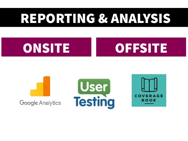 REPORTING & ANALYSIS @sitevisibility  ONSITE  OFFSITE