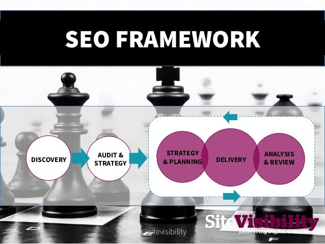 SEO FRAMEWORK DISCOVERY STRATEGY  & PLANNING  DELIVERY ANALYSIS  & REVIEW AUDIT & STRATEGY @sitevisibility