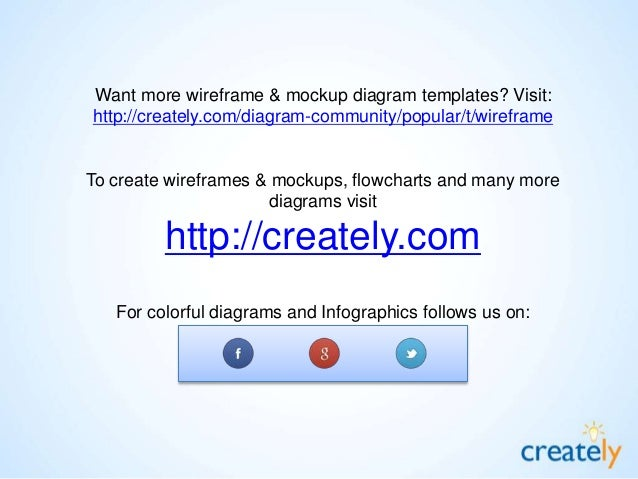 Wireframe and Mockup Templates by Creately
