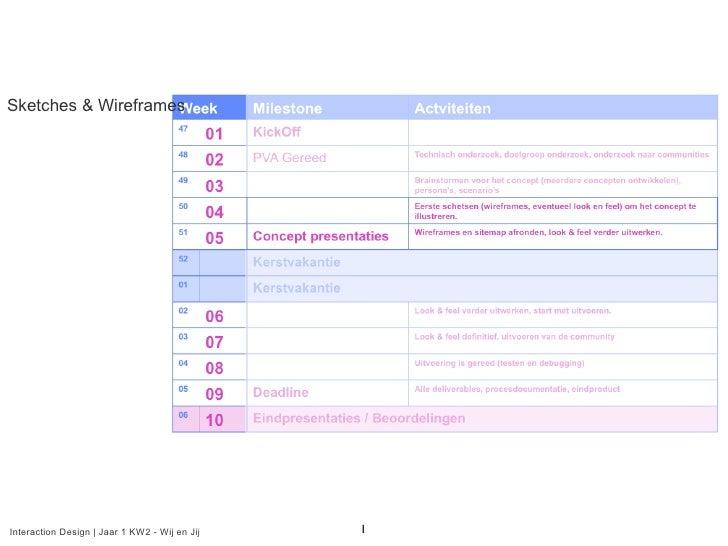 Interaction Design |  Jaar 1 KW2 - Wij en Jij Sketches & Wireframes