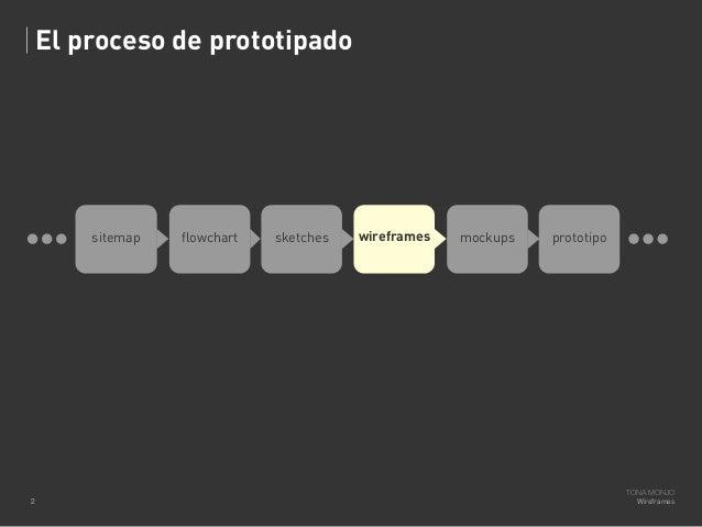 Wireframes Slide 2