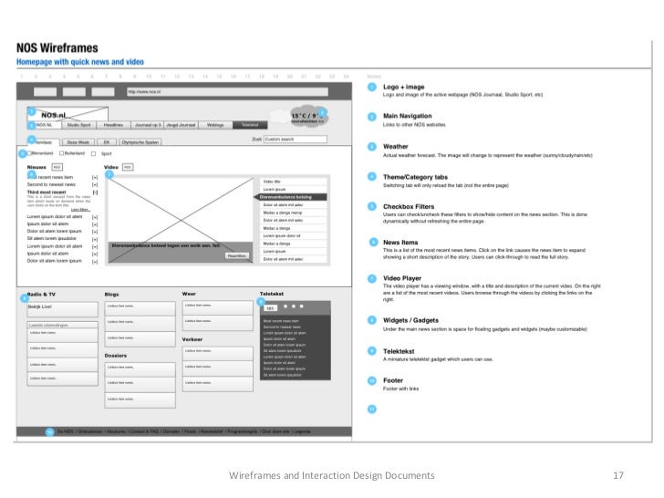wireframes-and-interaction-design-documents-17-728.jpg?cb=1222066702
