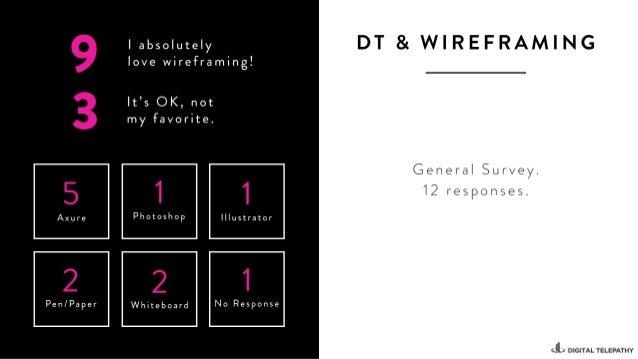 Wireframing Fundamentals Slide 3