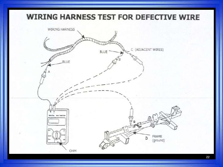 wire harness test simple 22 728?cb=1286108280 wire harness test simple wire harness testing methods at webbmarketing.co