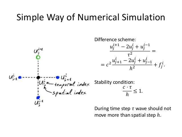 Computational algebra