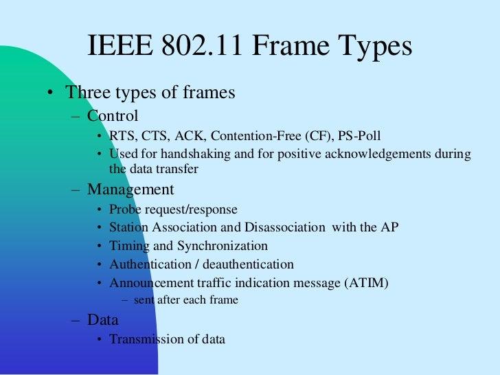 ieee 80211 a closer look 25 ieee 80211 frame - Wireless Photo Frame