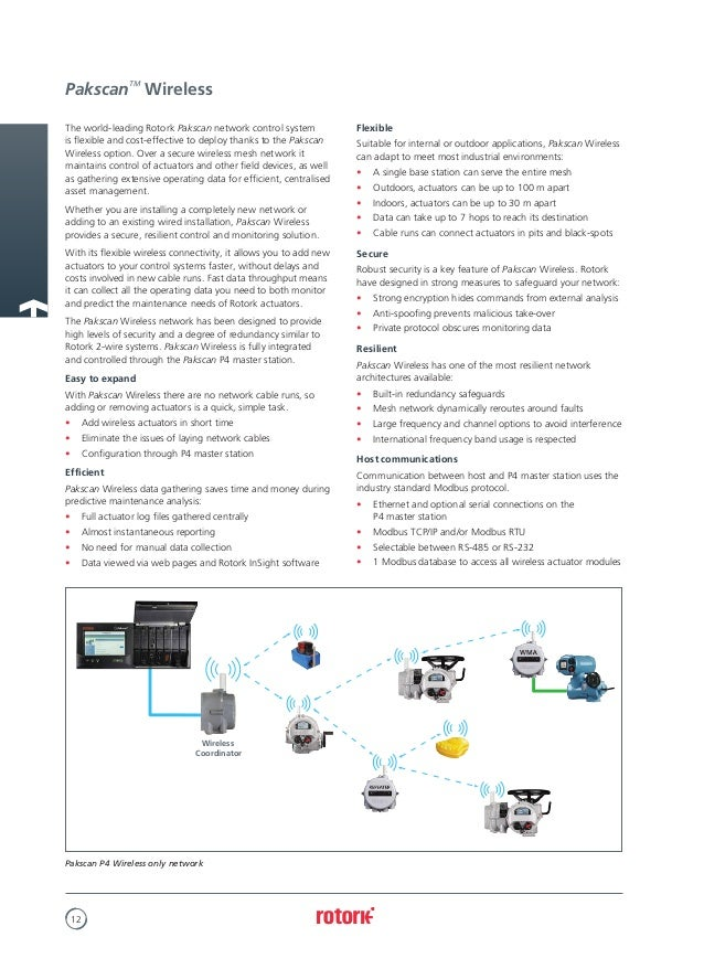 wireless valve monitoring system from rotork 12 638 rotork 200 000 07 wiring diagram dolgular com Rotork IQ3 Wiring-Diagram at creativeand.co