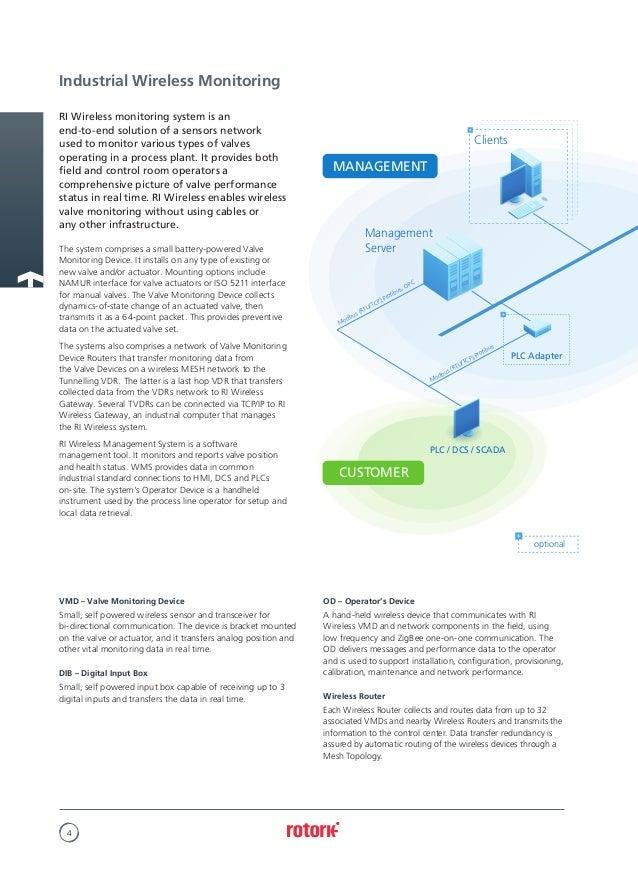 rotork wiring diagram iq3 221 Installation Setup Guide 23 – Datatool System 3 Wiring Diagram