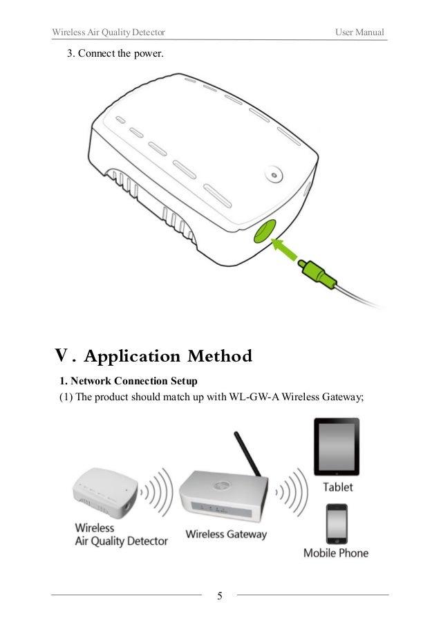 Wireless Air Quality Detector(WL AQD-A01)