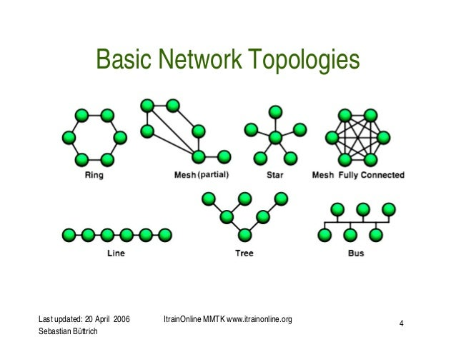 Wireless basic infrastructure topology slides publicscrutiny Image collections