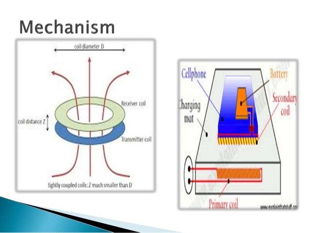 Wireless charging presentation