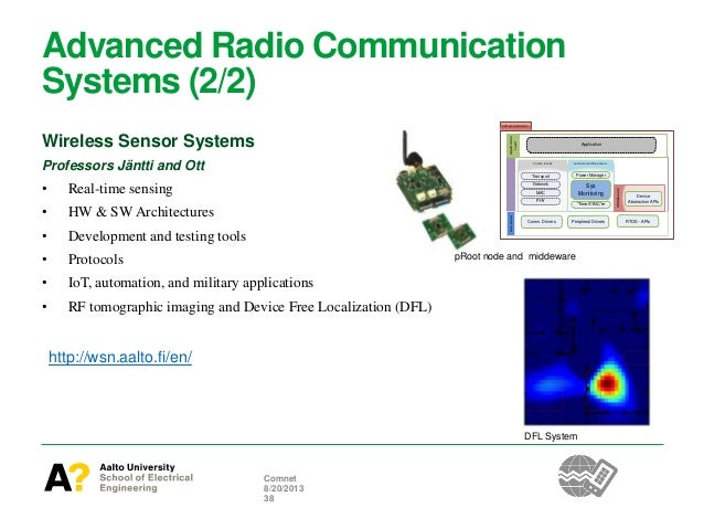 Ieee research papers on wireless communication. Essay Help ...