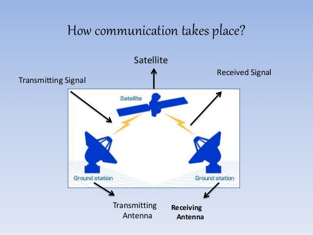 Wireless communication by abhishek mmahajan