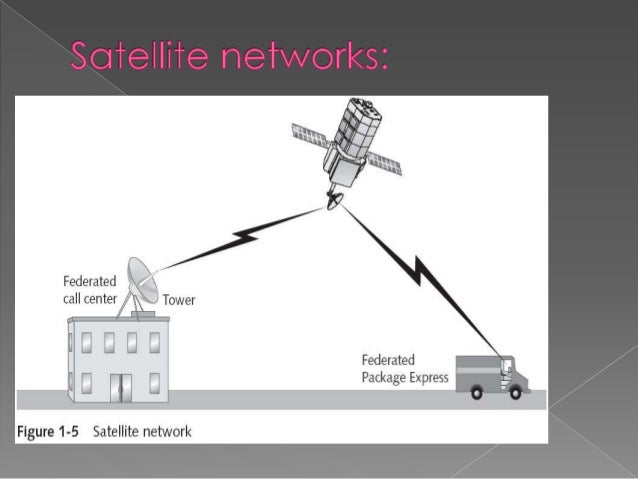 Wireless communication systems-classifications