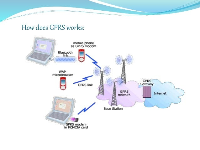Wireless communication technologies