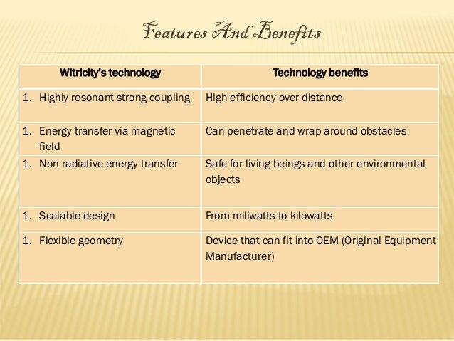 Wireless Electricity (WiTricity)