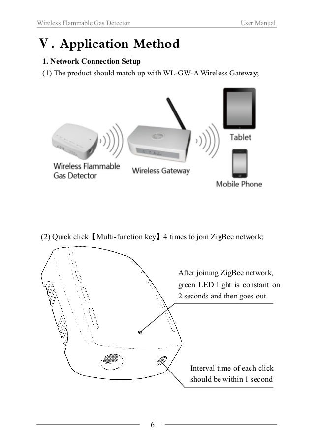 Wireless Flammable Gas Detector User Manual  (3) After joining ZigBee network, device sends ENROLL request to CIE  setting...